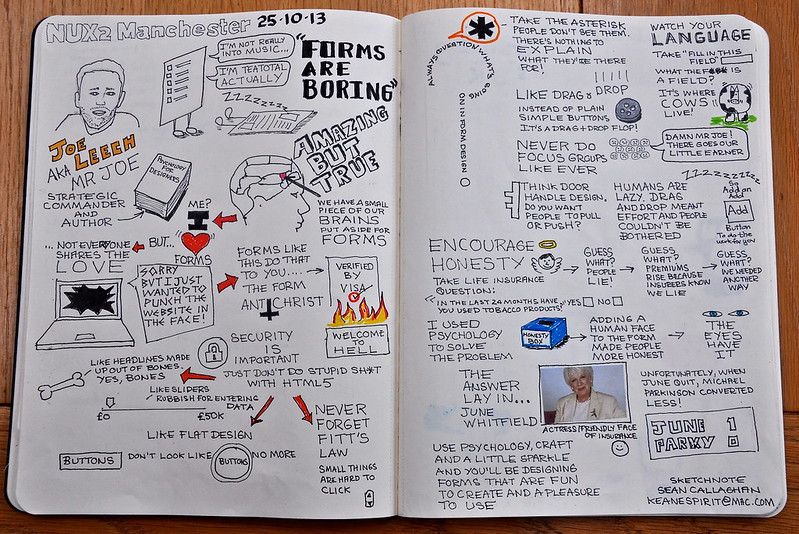 Joe Leech Sketch Notes