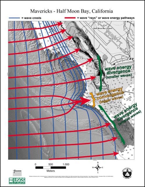 598px-Mavericks_wave_diagram