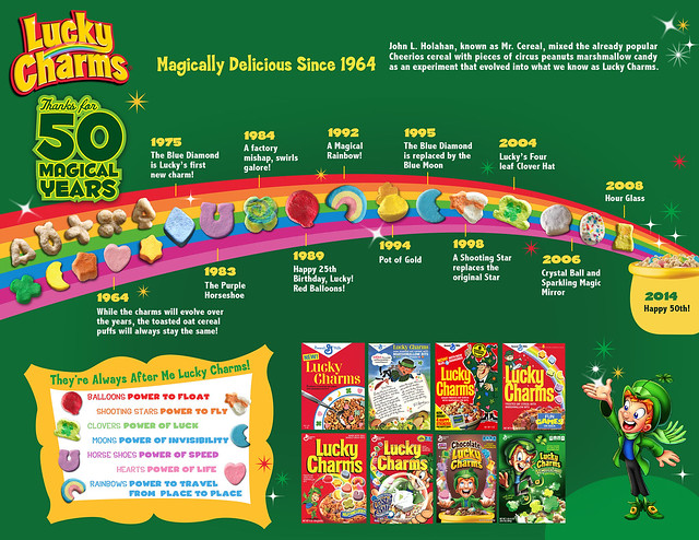 65159-Lucky-Charms-Infographic-FINAL-original