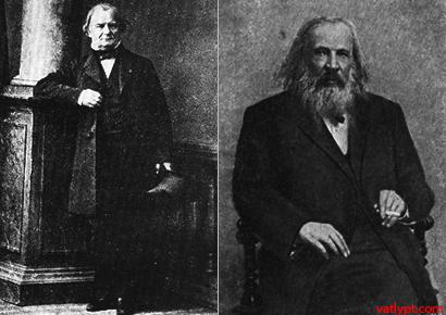 Phương trình trạng thái, phương trình Clapeyron-Mendeleev