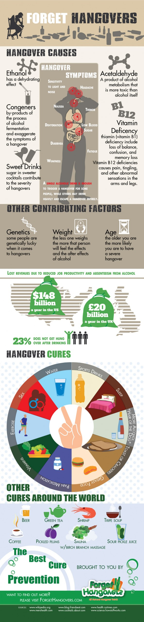 forget-hangovers
