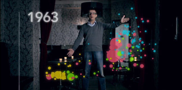 screenshot from the video showing Hans Rosling standing behind multi-colored data points that appear to be floating in the air.