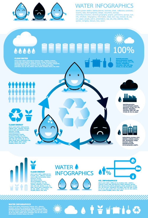 10523-elements-of-water-infographics-vector-set