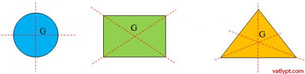 Vật rắn là gì? Trọng tâm của vật rắn, cân bằng của vật rắn dưới tác dụng của hai lực.