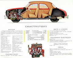 Renault Frégate (early-mid 1950s)