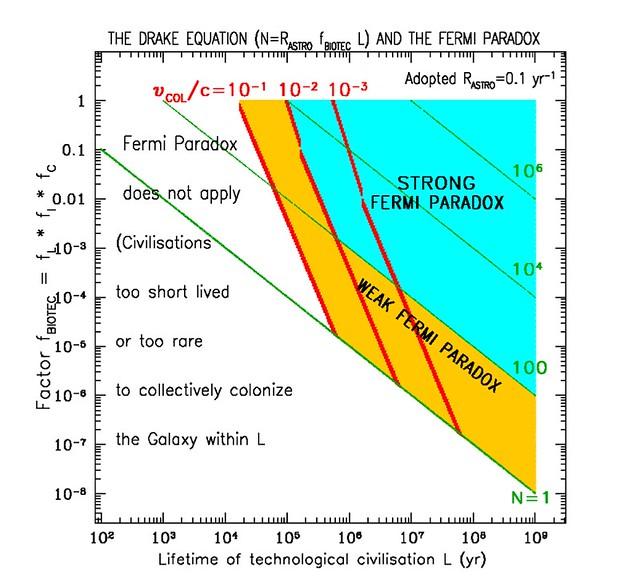 400.000 civilisations existeraient dans notre galaxie - Page 6 8755231632_a99e3e038d_z