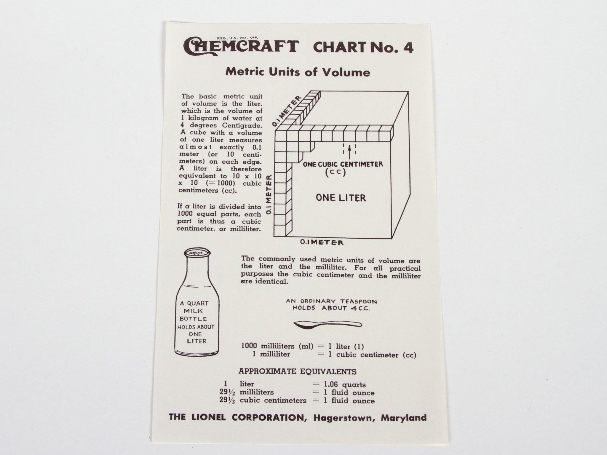 Mcquay vintage manuals r