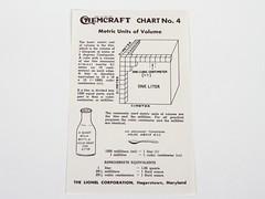 ChemManuals 23