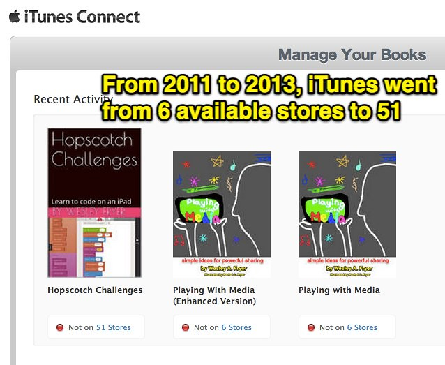 iTunes Connect: From 6 to 51 stores