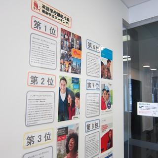 メルボルン語学学校トップ10ランキング!