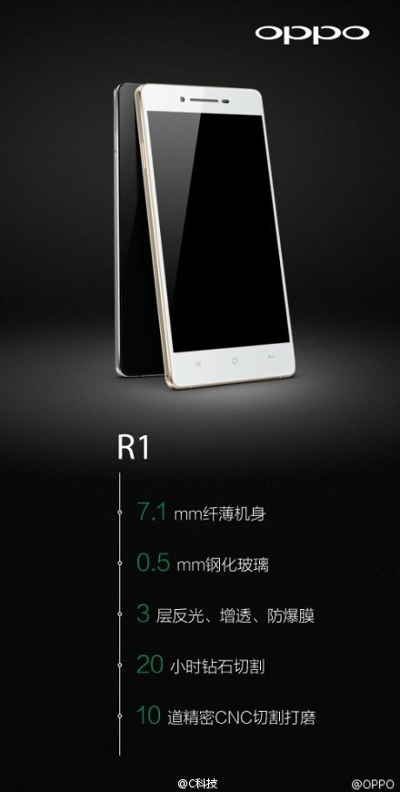 Смартфон Oppo R1