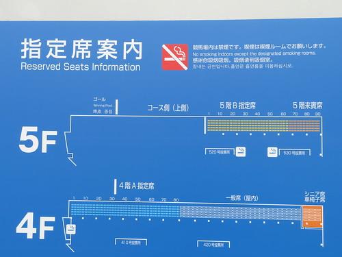 小倉競馬場の5指定席の座席表