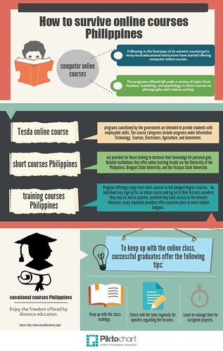 Online Courses in Asia