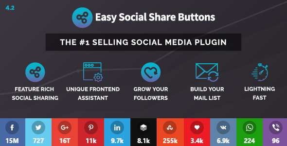 Easy Social Share Buttons v4.2 for WordPress