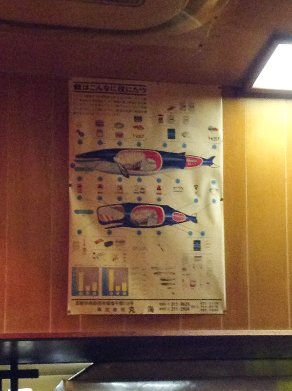 whale meat diagram at yoshimi. don't go all whale wars on us.