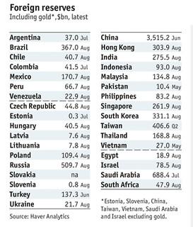 Mexican peso data