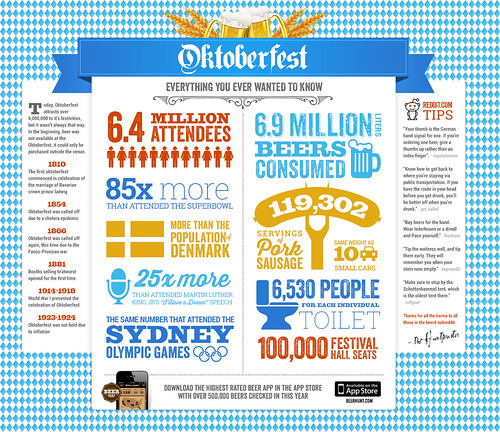everything-you-wanted-to-know-about-oktoberfest