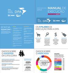 DPA-Nestlé {Merchandising Guide}