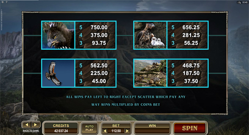 free Untamed Crowned Eagle slot payout