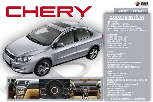 Chery-Orinoco-INFO