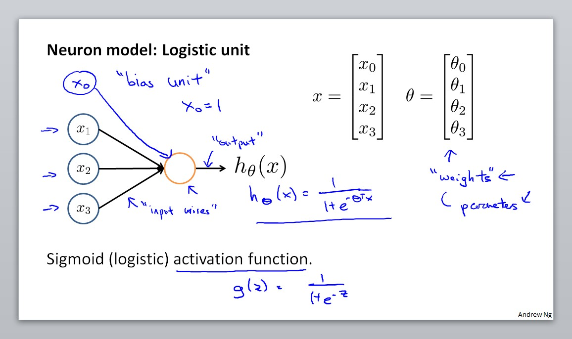 Neuron model: Logistic unit