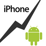 iphone vs android Pakistan