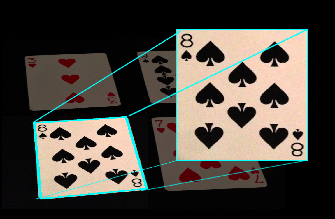 So I Suck At 24: Automating Card Games Using OpenCV and Python