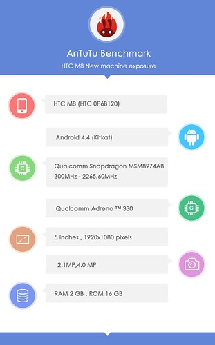 Характеристики HTC M8
