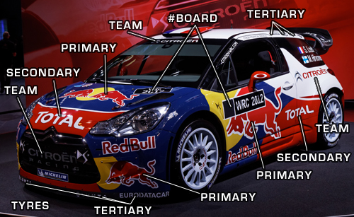 Livery Creation - A Guide - Race Paint Booth - Forza Motorsport Forums