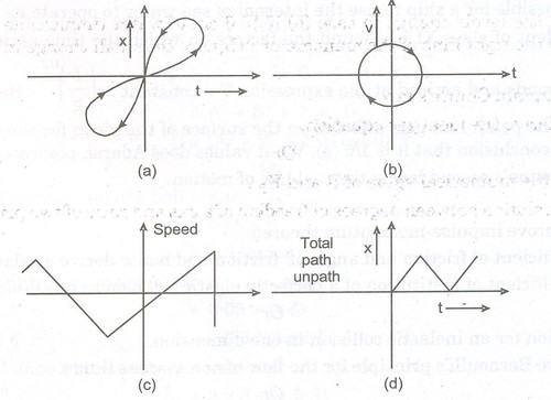 CBSE Sample Papers for Class 11 Physics (Solved) - Set E