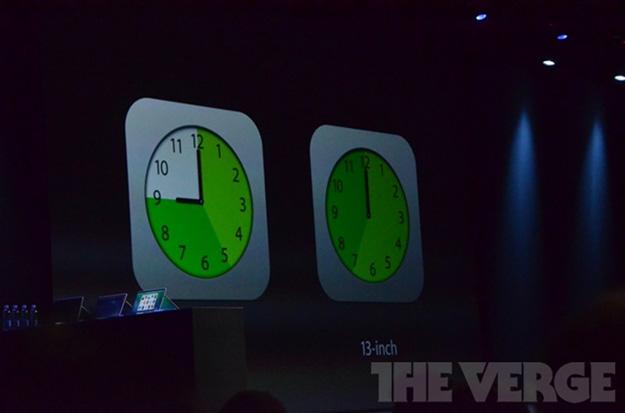 nueva versión de la macbook air
