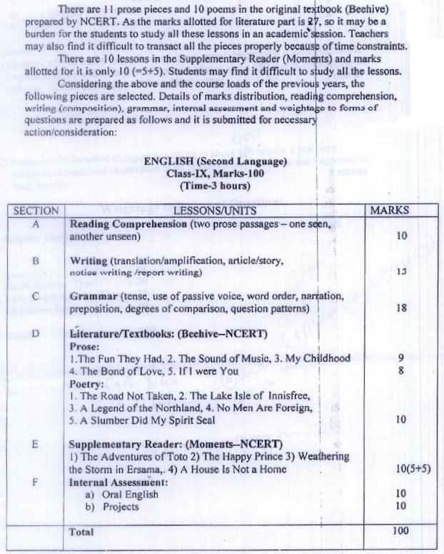 Odisha Board Course Content of Class IX English