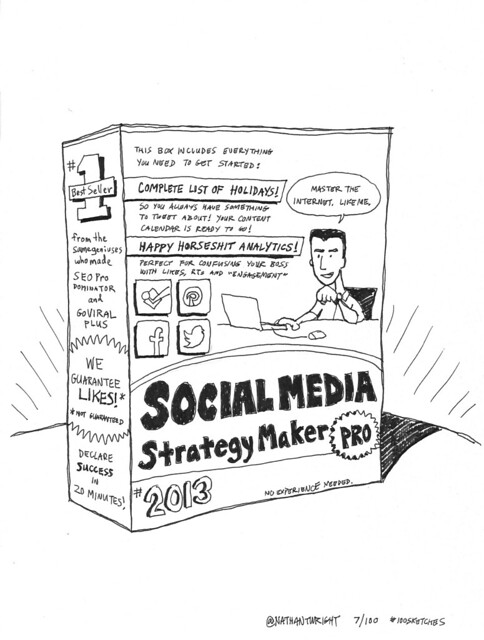 Social media marketing in a box