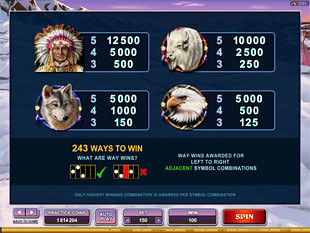 Mystic Dreams Slots Payout