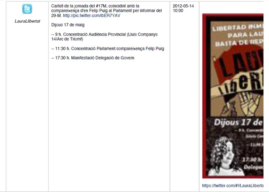 captura anonymous CESICAT cartell laura llibertat