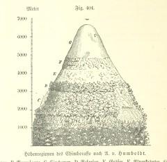 Image taken from page 958 of 'Unser Wissen von der Erde. Allgemeine Erdkunde und Länderkunde, herausgegeben unter fachmännischer Mitwirkung von A. Kirchhoff'