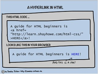 HTML Example: A Hyperlink