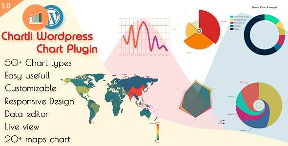 Chartli WordPress Plugin free download