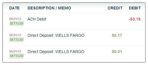 Wells Fargo Trial Deposits and Withdrawal