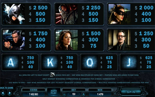 free The Dark Knight Rises slot payout