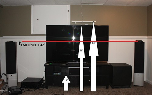 Need Advice On Center And Surround Speaker Height And Placement Pictures Inside Avs Forum