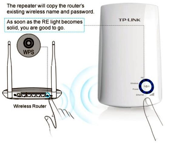 Router repetidor de se al para expandir la wifi dom stica - Repetidor de wifi ...