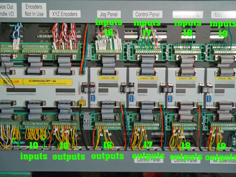Retrofitting a Shinx CNC router with CSMIO IP-A - Page 2