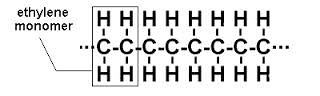PE Chemical Structure