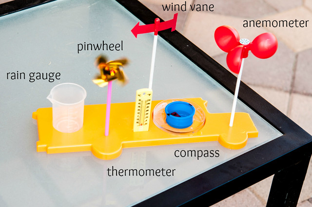 weather station homeschool in_the_know_mom