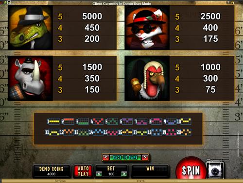 free Mugshot Madness slot payout