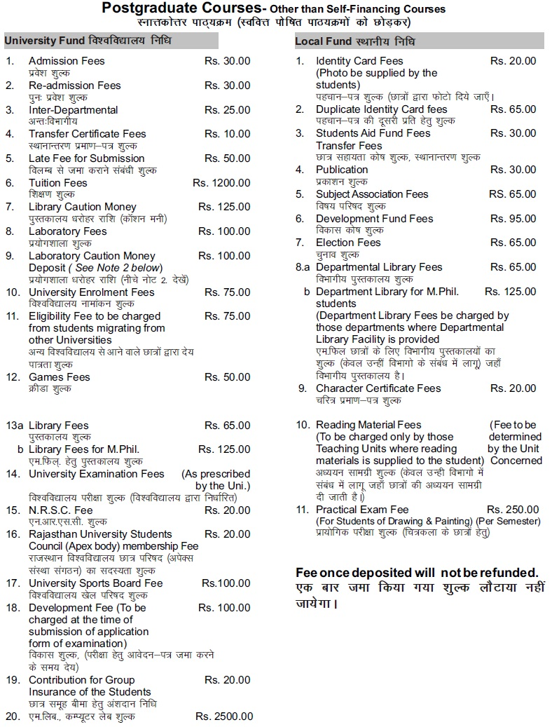 Rajasthan University Fee Structure
