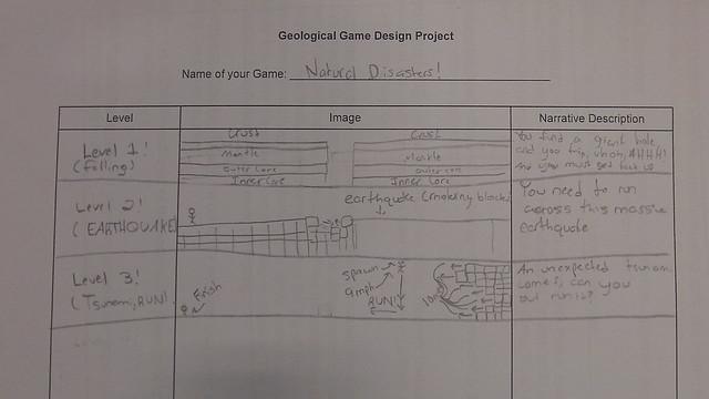 Gaming Storyboards 2013