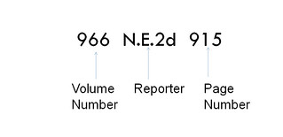 Case citation of volume 966, N.E.2d reporter, at page 915