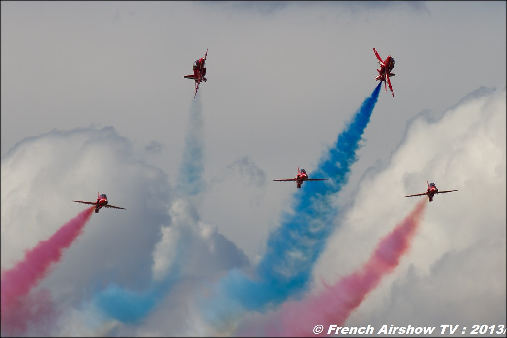 Red arrows at 60 PAF